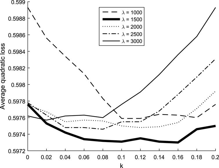 Modelling the financial contribution of soccer players to