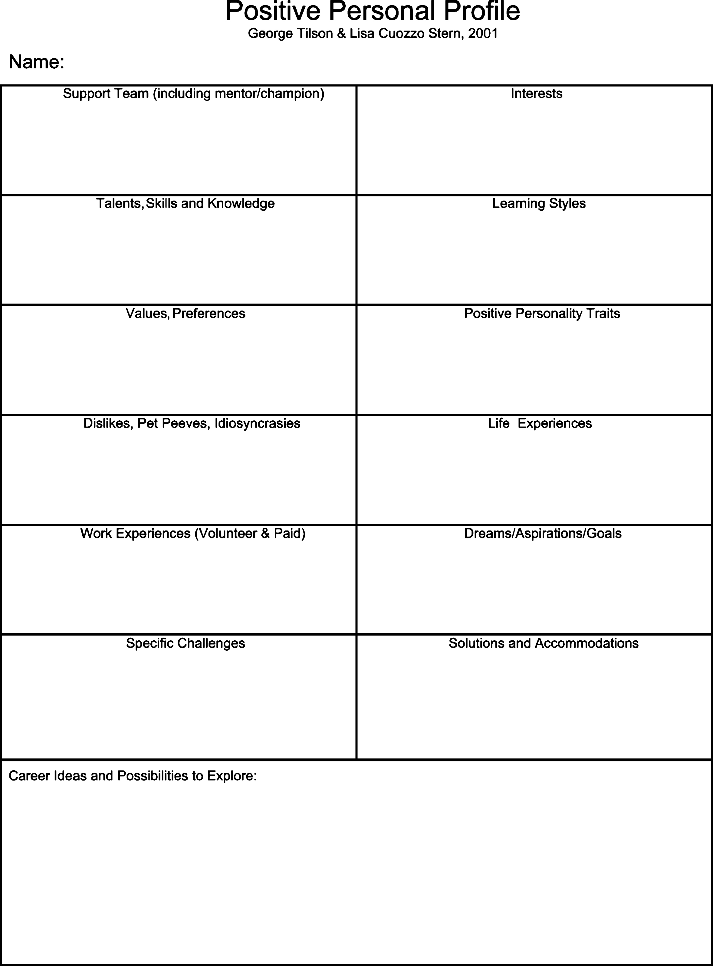 Worksheets Skills Inventory Worksheet transferable skills inventory worksheet