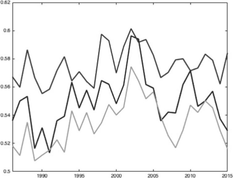 Statistics-free sports prediction - IOS Press
