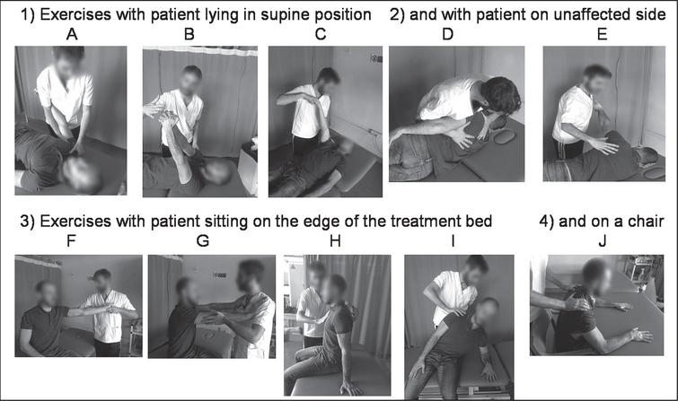 Effects Of Scapulohumeral Rehabilitation Protocol On Trunk