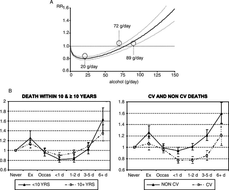 an analysis of the link between alcohol consumption and risk of cancer The link between alcohol and bowel cancer alcohol can excessive alcohol consumption and the risk of analysis of observational studies' cancer.