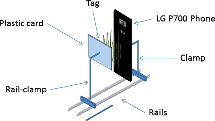 Assessing the performances of RFID UHF and HF dual-frequency