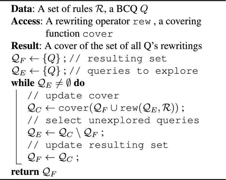 A Generic Rewriting Algorithm