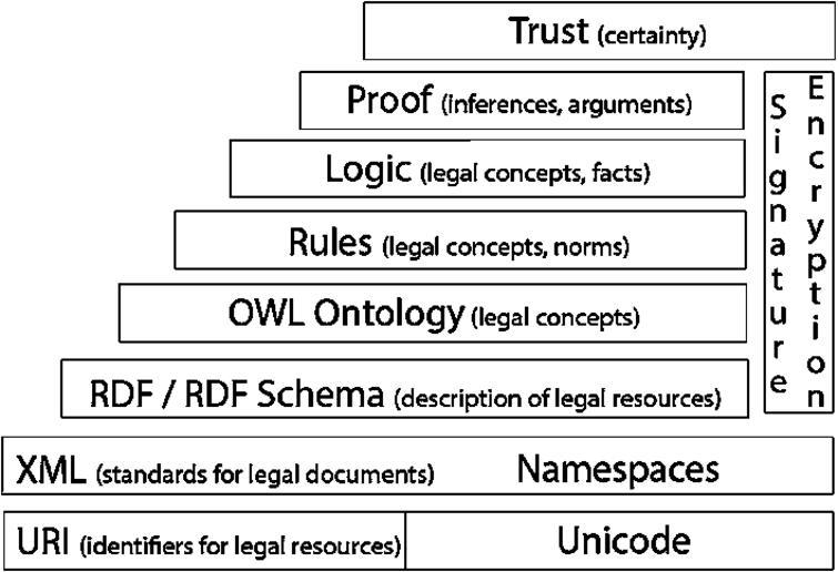 what is semantic derogation