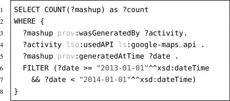 Linked Web APIs dataset - IOS Press