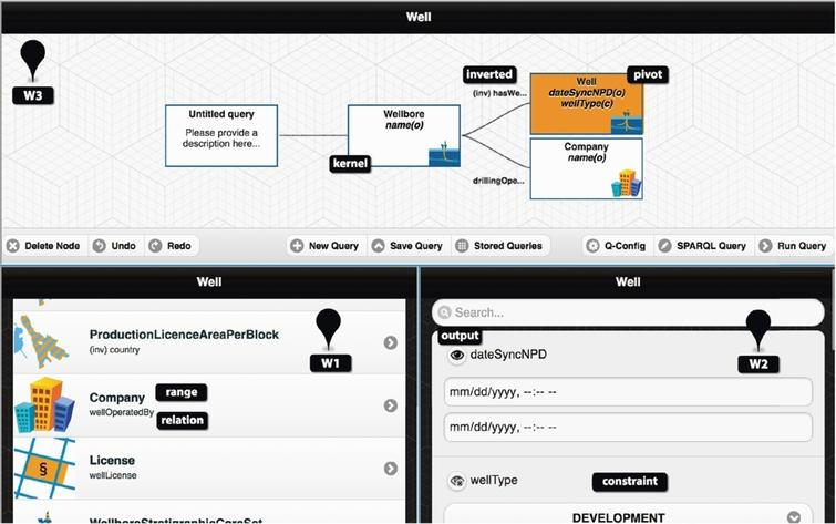 OptiqueVQS: A visual query system over ontologies for industry - IOS