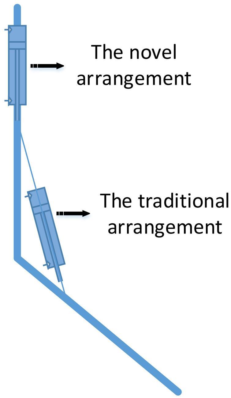 Biomechanical Design Of Escalading Lower Limb Exoskeleton With Novel Aviation Knee Key Systems Wiring Diagram Schematic