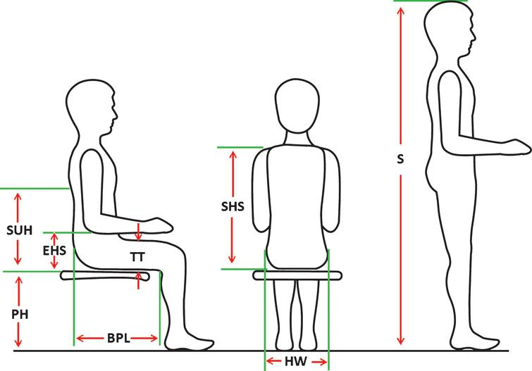 Classroom Furniture Dimensions And Anthropometric Measures : Evaluation of the match between anthropometric measures