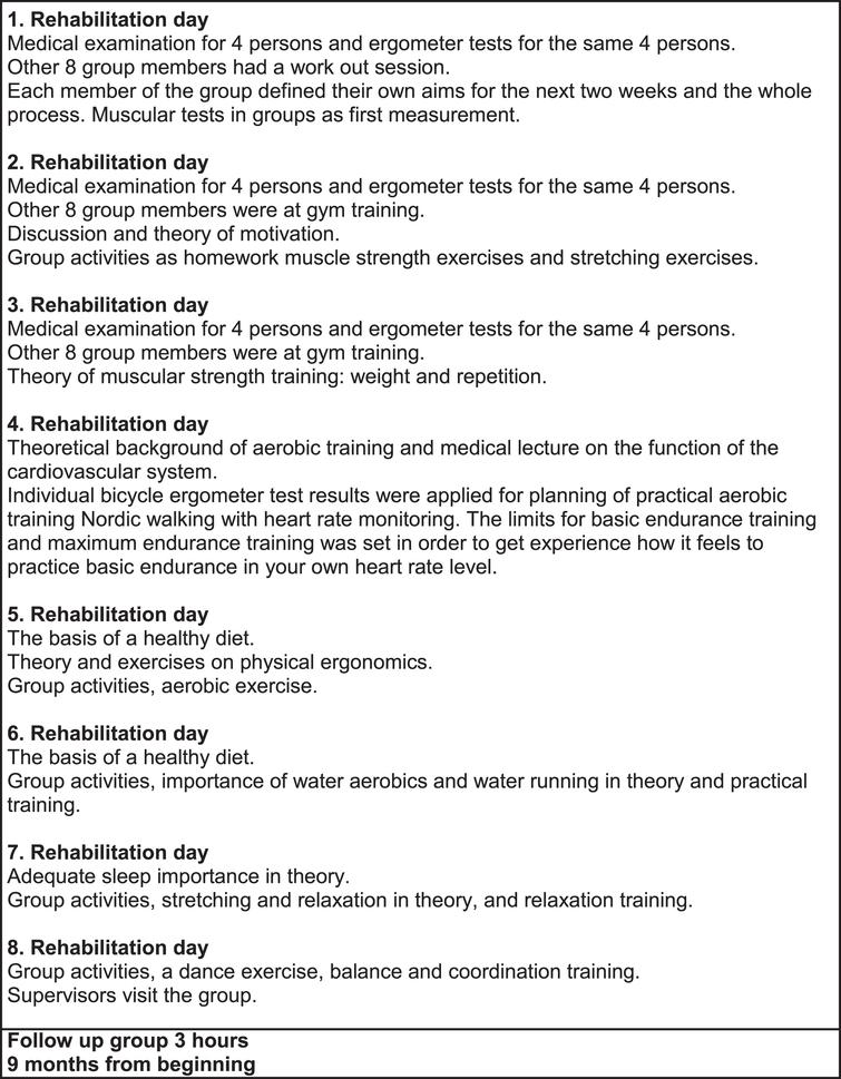 Outpatient rehabilitation as an intervention to improve employees