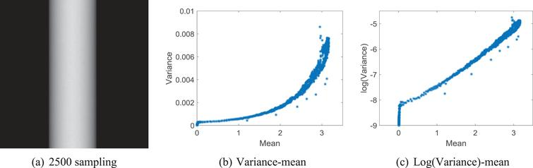 Projection data smoothing through noise-level weighted total