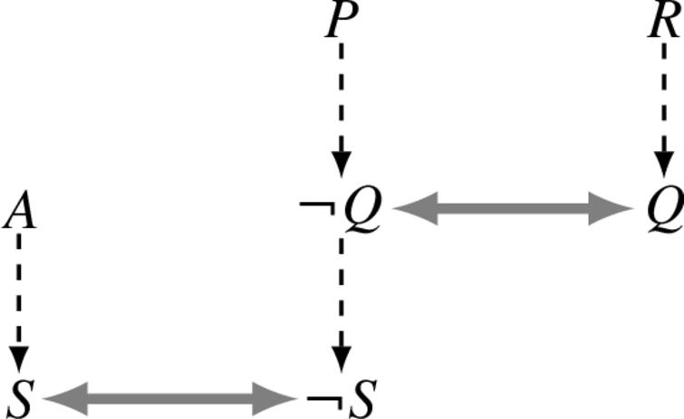 Inference graph of Presumptive defeat.