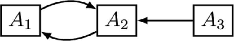 aac-10-aac191007-g002.jpg