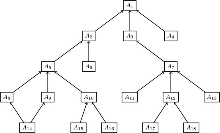 An argument graph for Example2.
