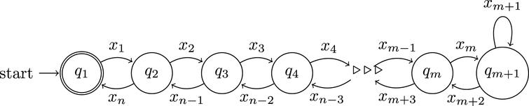 A nondeterministic finite automata that only accepts one string x=x 1 x 2 x 3 x 4…x  n  of length n=2m+1.