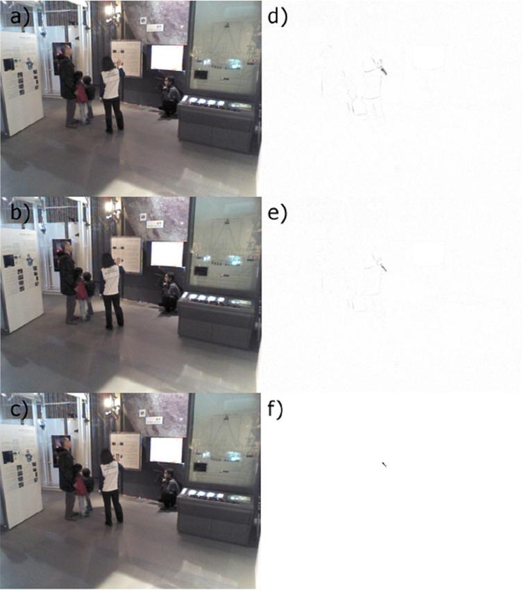 Motion detection example: (a) previous, (b) current and (c) next image frames. The absolute difference between (a) and (c) is shown in (d), whereas the absolute difference between (b) and (c) is depicted in (e). The final result (f) is obtained by performing a bitwise AND operation on (d) and (e) and thresholding its outcome.