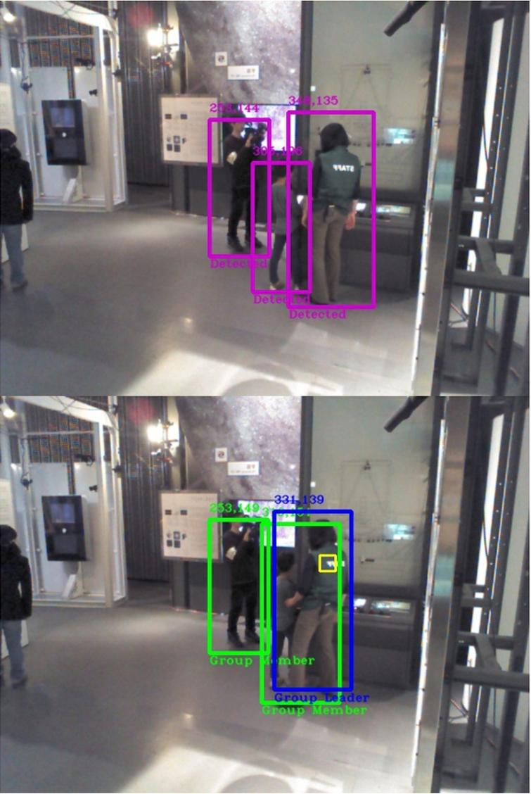 Training3 video exemplifying a Soft case. Top: Frame 1, the people detector outputs three human detections on scene. Bottom: Frame 35, the algorithm is able to rapidly categorize all the detections after the group leader has been identified.