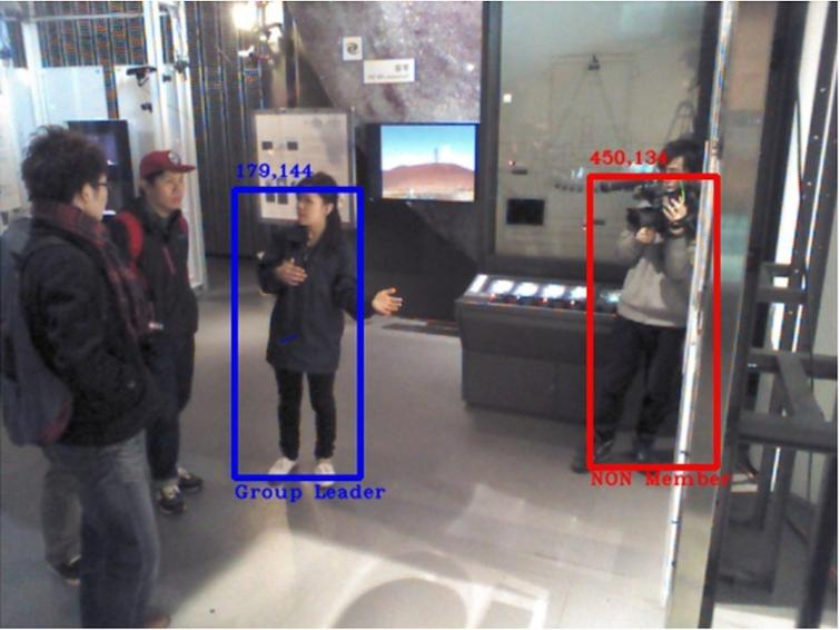 Video 4 with 100% of accuracy. A Stationary state scenario where it is hard to detect the museum visitors being assisted by the science communicator. Even so, the cameraman is successfully classified as a non-group member in a red color box.