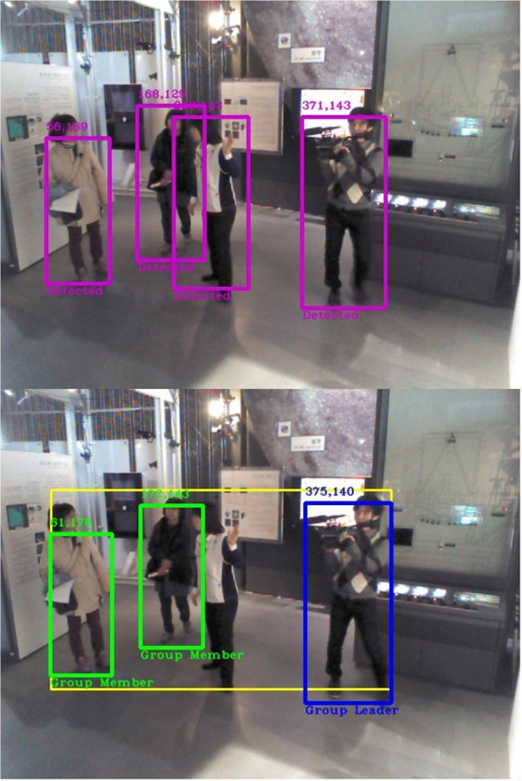Video 3 with 46% of accuracy. Top: All individuals have been detected, no roles assigned yet. Bottom: The cameraman has been addressed as the group leader, whereas the science communicator is not even detected on this frame. A large motion rectangle is displayed containing all the detections on scene.