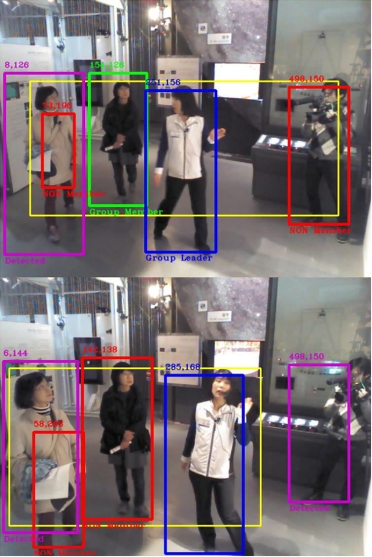 Video 3 results under exponential motion implementation. Top: Frame 51, although the four people on the scene are moving as significantly as the group leader does, the leader is correctly categorized along with the cameraman and one of the two group members. Bottom: Frame 102, two out of three detections are wrongly categorized. Purple boxes are references to previous detections.