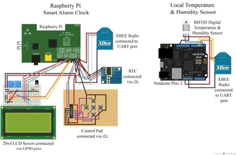 Connection diagrams of the smart alarm clock.