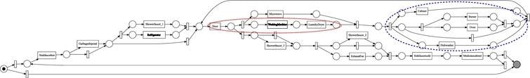 The Inductive Miner infrequent (20% filtering) process model discovered from the refined MIT Aevent log.