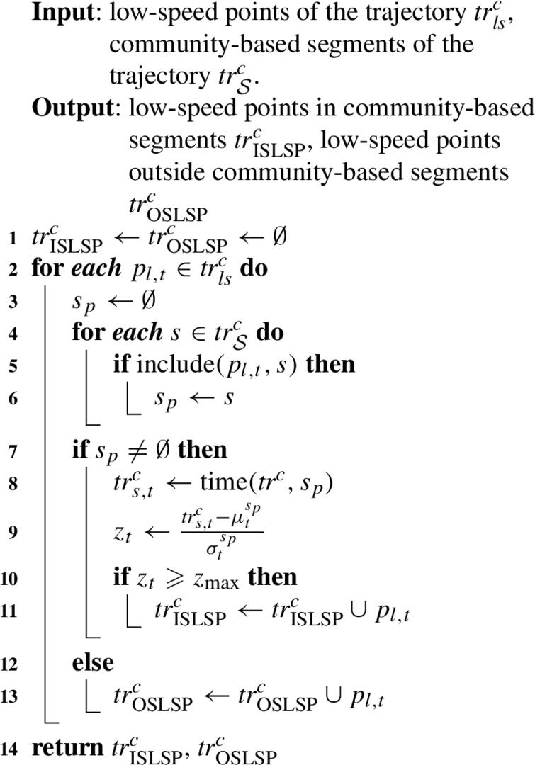 Pseudo-code of the low-speed points mapping