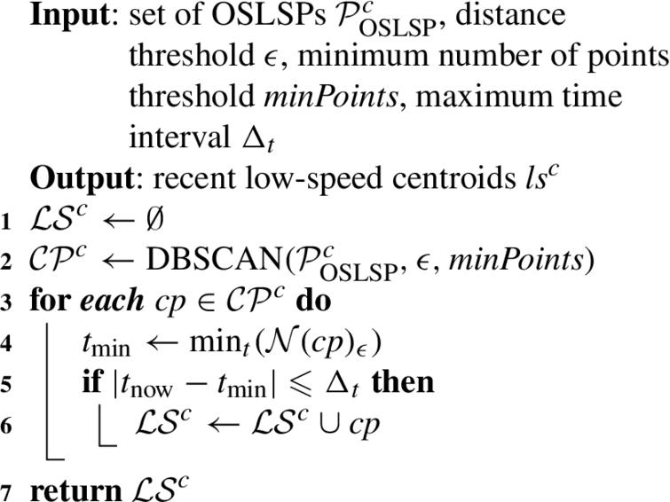 Pseudo-code of OSLSPs clustering