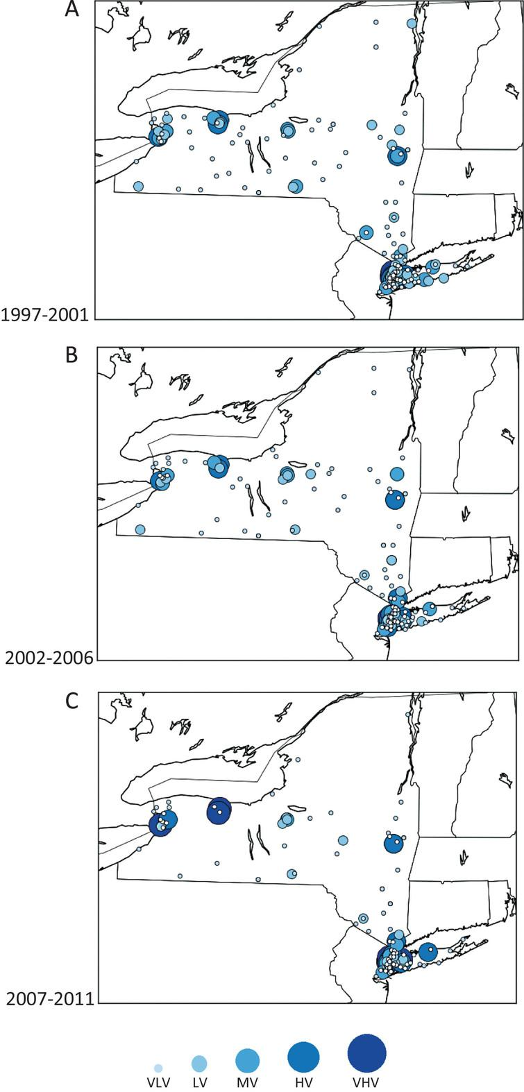 Geographic distribution of cystectomy facilities in New York State by ZIP code over time. Each bubble represents a single cystectomy hospital with bubble size correlating to volume status. (A) 1997–2001, (B) 2002–2006, (C) 2007–2011. Key: VLV (very low volume) hospital: ≤2.6 cystectomies per year. LV (low volume) hospital: 2.7–5 cystectomies per year. MV (medium volume) hospital: 5.1–10 cystectomies per year. HV (high volume) hospital: 10.1–27.2 cystectomies per year. VHV (very high volume) hospital: ≥27.3 cystectomies per year.