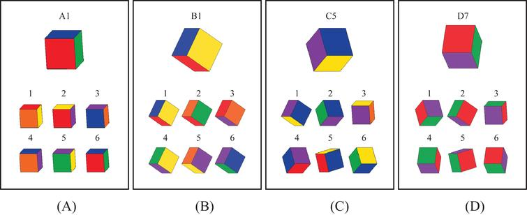 Examples of Task Sheets. RCCT A: differently coloured cubes identical in orientation (the correct test cube is on lower row furthest to the right). RCCT B: differently coloured cubes identical in orientation, but in a non-canonical view (correct cube is in the upper row, furthest to the left). RCCT C: rotational variance between distracter cubes (the correct cube is in the upper row, furthest to the left). RCCT D: rotational variance between distracter cubes, but all cubes have the same colours (the correct cube is in the lower row in the middle).