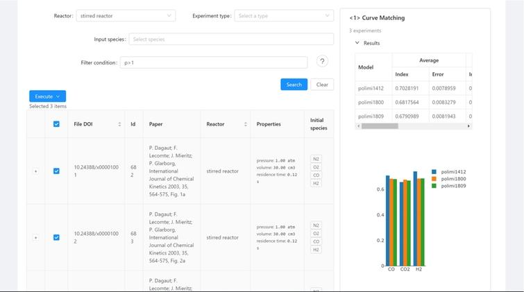 Prototype Screenshot/4. Aggregated results are shown for all the experiments and models selected. An aggregated index in the range [0,1] is computed for each output variable and each model and is also shown as a bar chart.