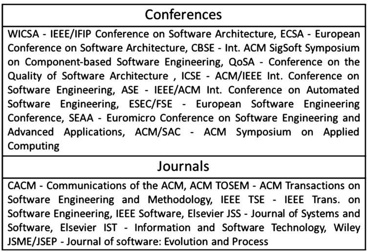 List of venues used for the DSA-MV dataset