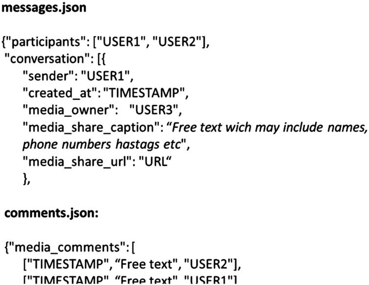Example of key-value structure in .json files with structured and unstructured text.