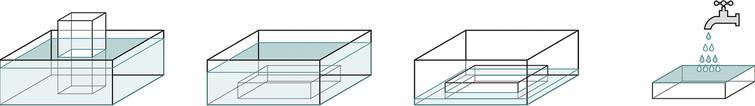 Illustration of the thermal shock set-ups.