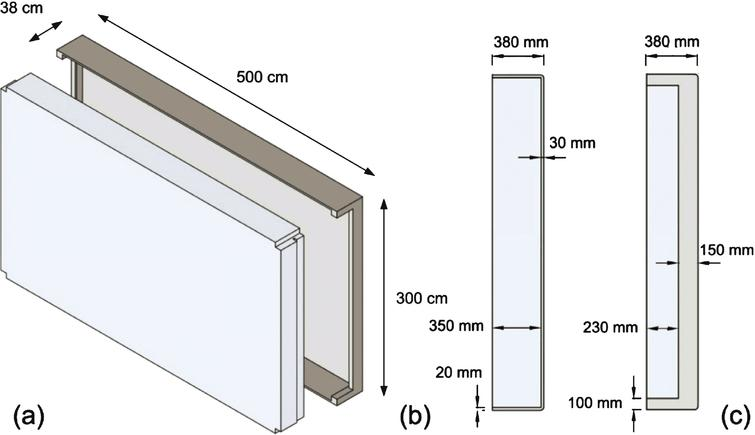Half panel, non-load bearing: 5 m × 3 m. (a) Axonometric view; (b) vertical section (mid of the panel); (c) lateral view.