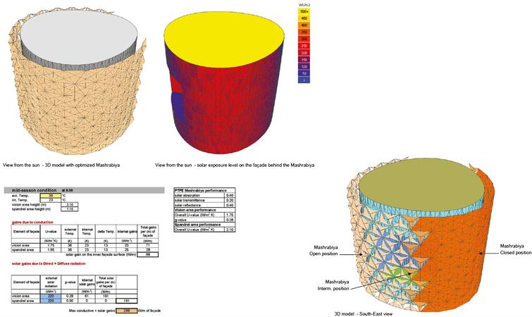 Shading studies were used to explore the impact on energy performance of different Mashrabiya configurations. This figure illustrates the facade opening and resulting improvement in energy performance during mid-season at 9:00 am.