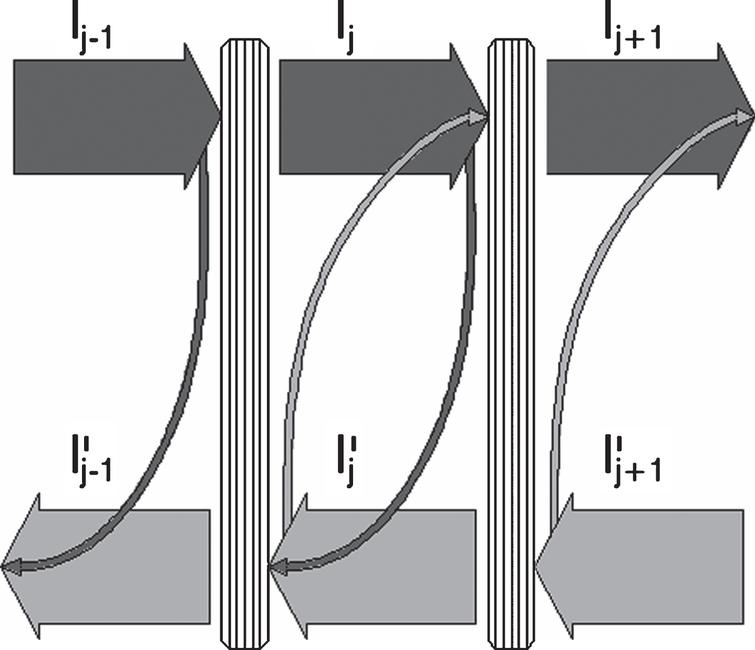 Schematic of multiple reflection in a facade with two transparent layers.