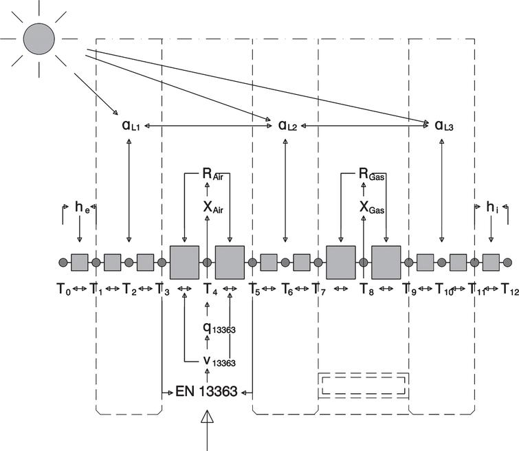 Schematic of nodes and iteration loops.