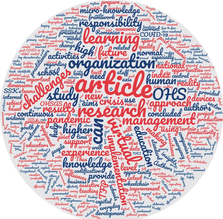 The ideas behind the articles included in this special-thematic issue (created on Wordclouds.com software, a free online word cloud generator and tag cloud creator).