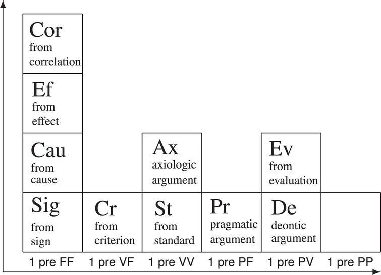 The Alpha Quadrant of the PTA.