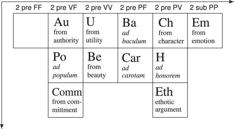 The Delta Quadrant of the PTA.