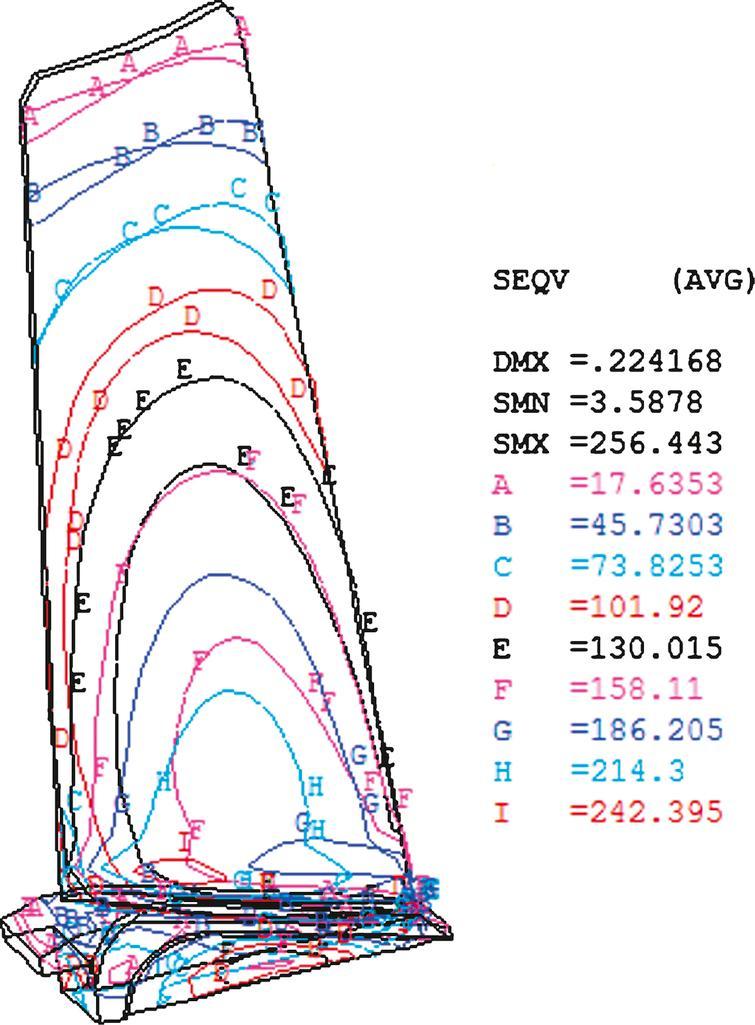 Blade stress vector diagram.