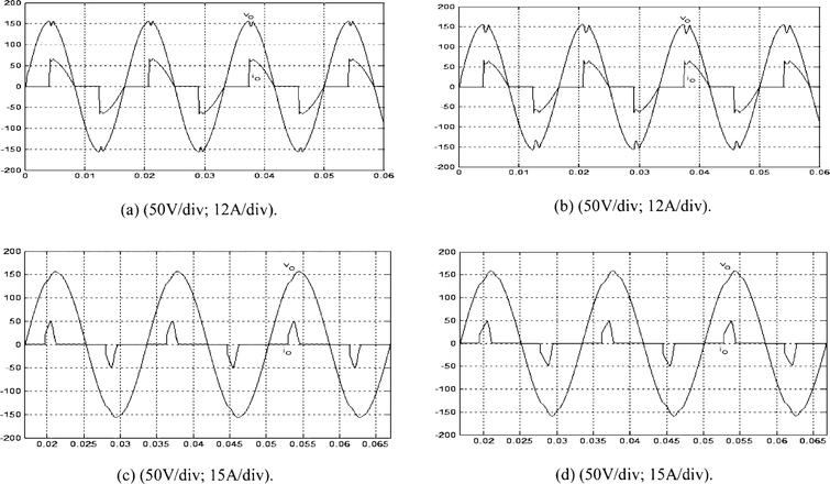 Simulated waveforms of output voltage and the load current under (a) TRIAC load with the proposed control; (b) TRIAC load with classic SMC; (c) rectifier load with the proposed control; (d) rectifier load with classic SMC.