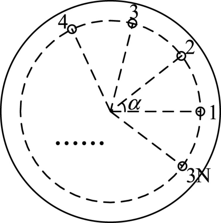 Distribution of threading holes in a disc of JS.