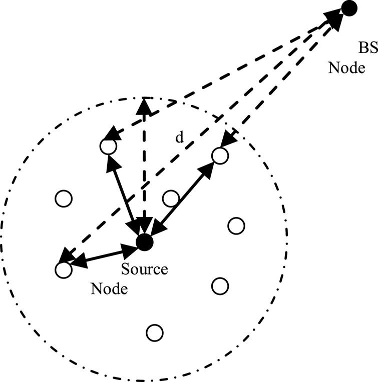 The elements schematic diagram.