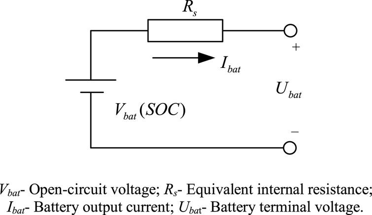 Equivalent circuit model of the battery pack.