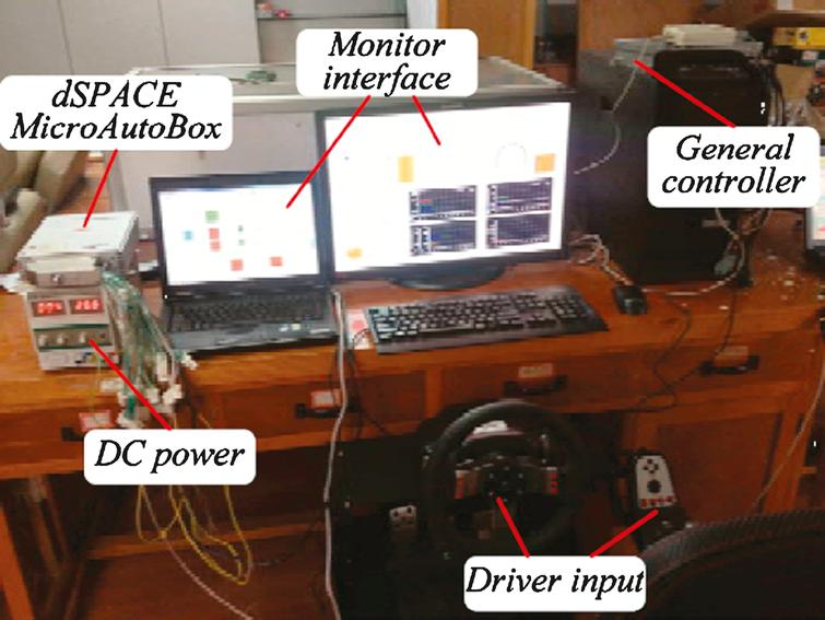 Hardware of HILS platform.