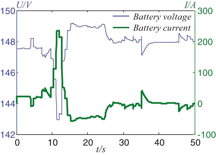 Current and voltage of the battery.