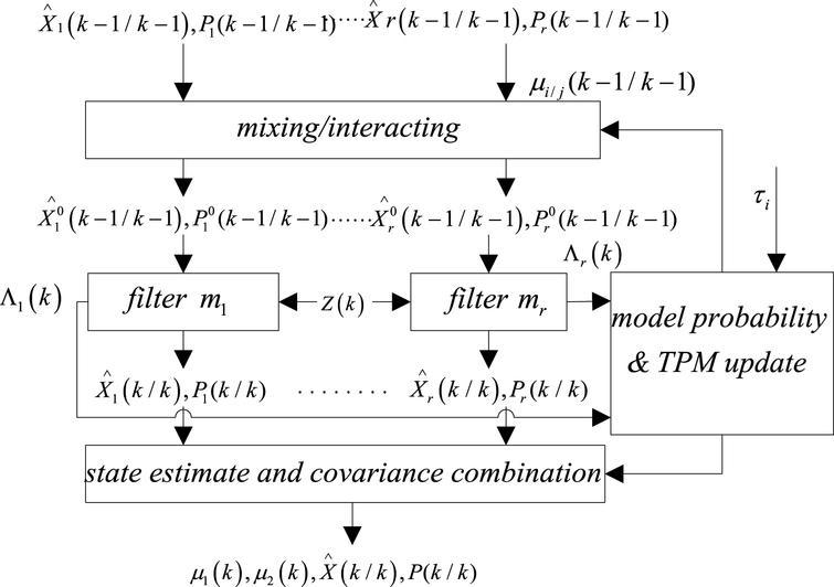 FLMAMMF schematic diagram.