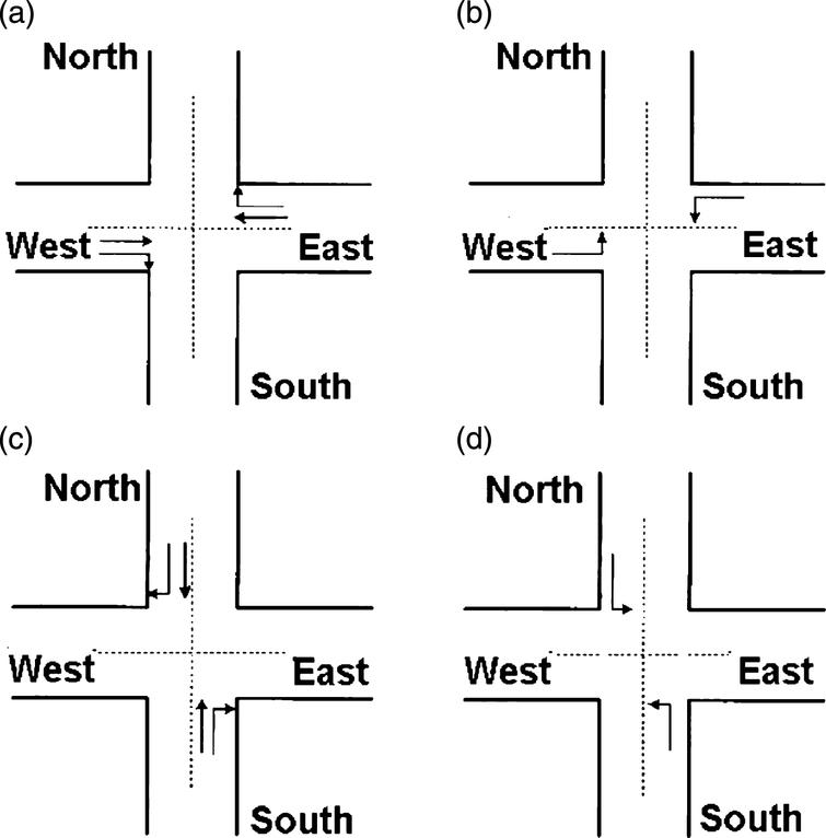 The four phase of an intersection.