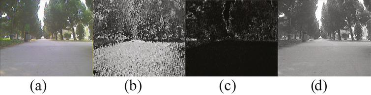 RGB and HSI color, (a) RGB image, (b) H component, (c) S component, (d) I component.